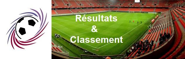 Résultats et classements LNFA