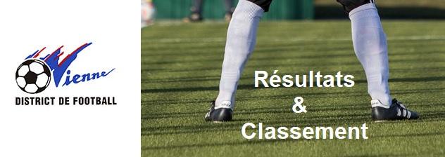 Résultats et classements District